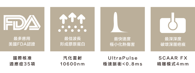 UltraPulse UP雷射 2