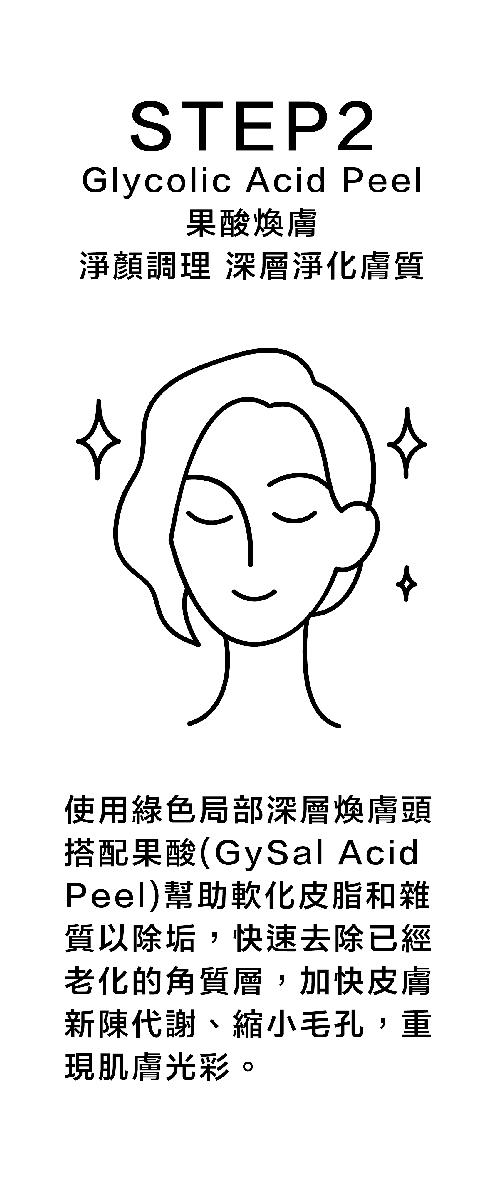 HydraFacial 海菲秀(水飛梭) 4