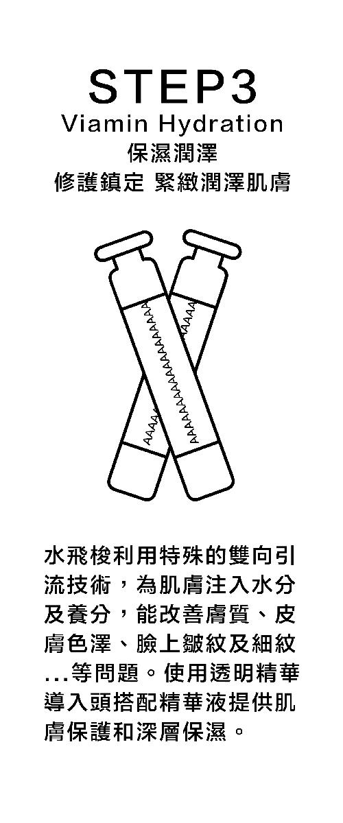 HydraFacial 海菲秀(水飛梭) 5