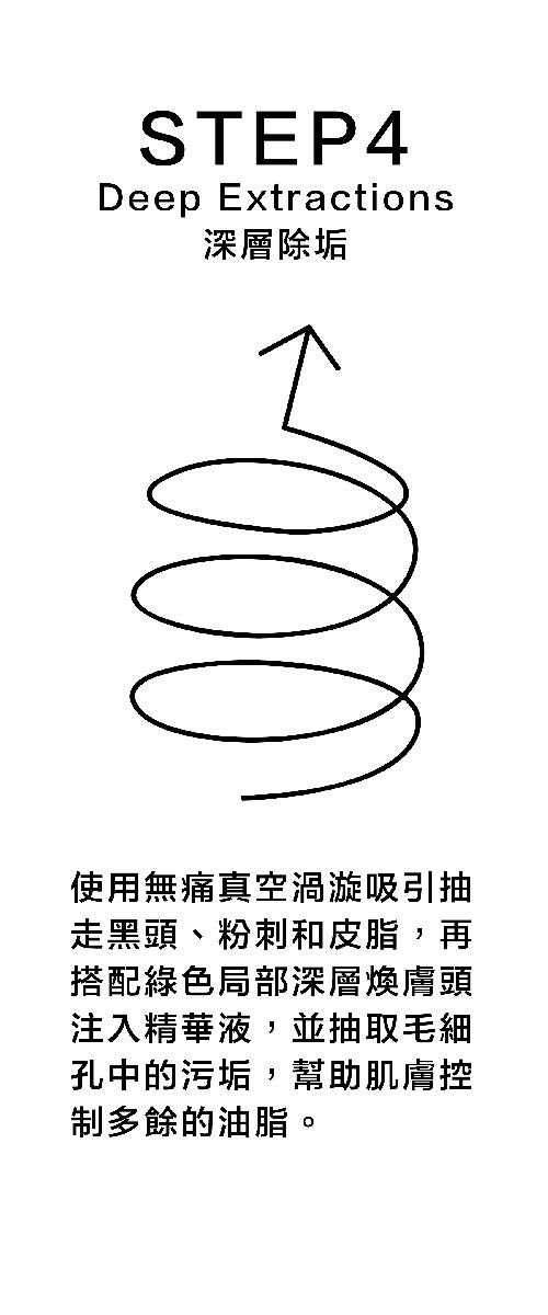 HydraFacial 海菲秀(水飛梭) 6